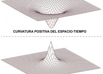 curvaturas_espacio_tiempo
